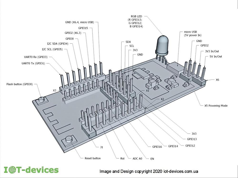 Контролер IoT на основі ESP8266-12F без дисплея